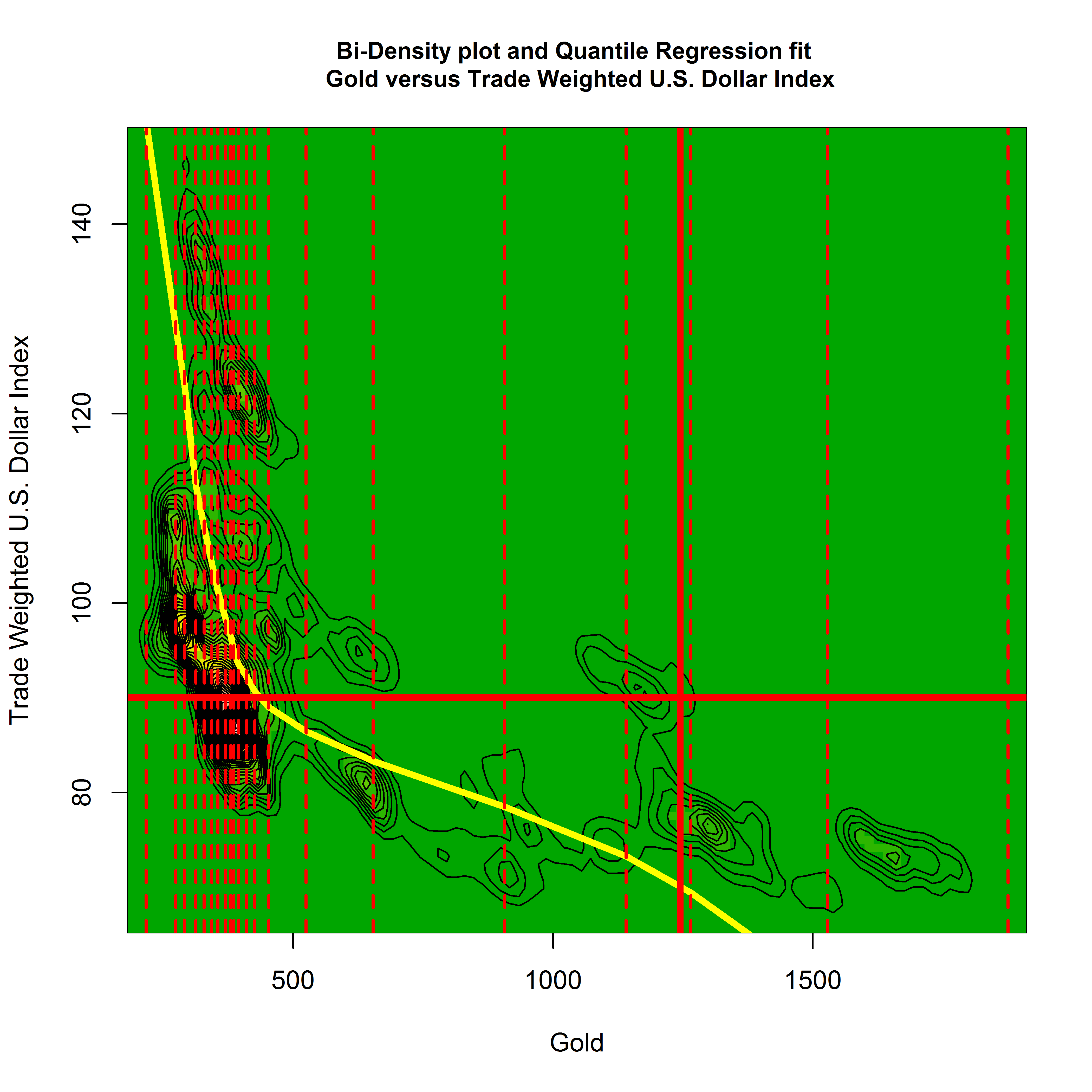 plot of chunk bidensity2