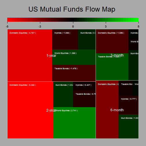 plot of chunk flowmap