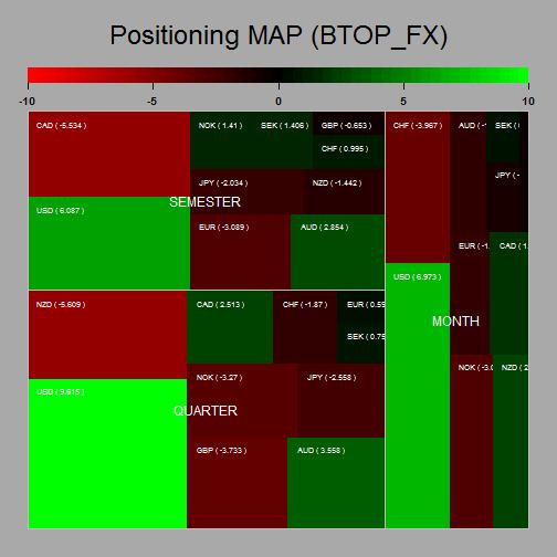 plot of chunk sensitivity map